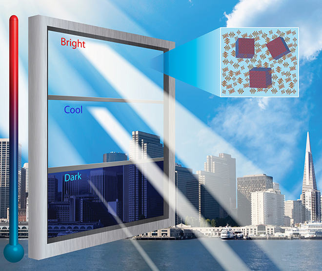 Decorating smart glass windows cost New glass technology can selectively block light, heat