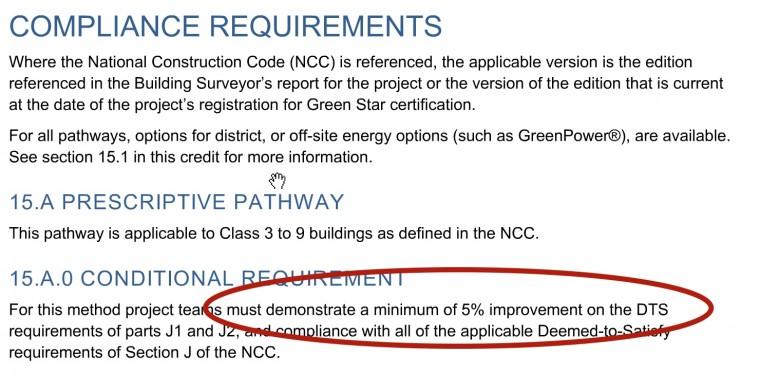 Extract from GBCA website