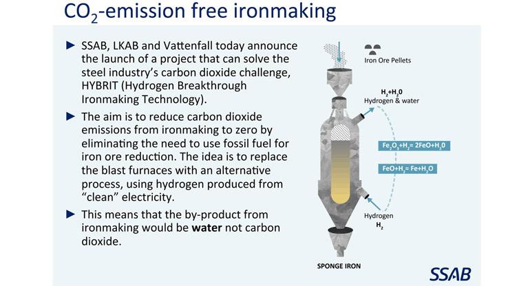 CO2-free-steel-1