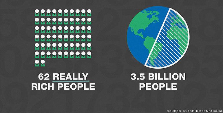 oxfam-inequality