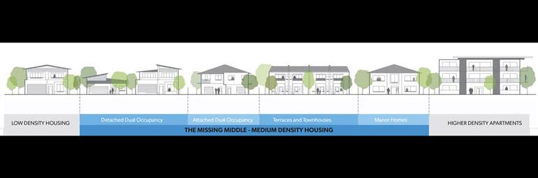 housing_densities_infographic