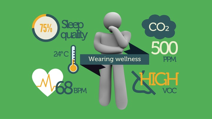 People are using wearables to track indoor air quality – Craig Roussac, Buildings Alive