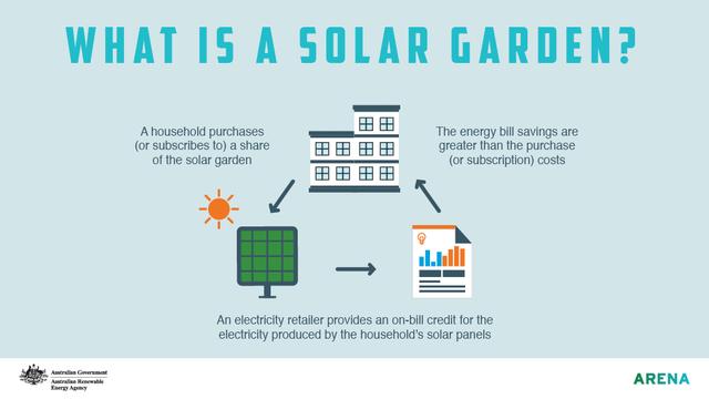what is a solar garden