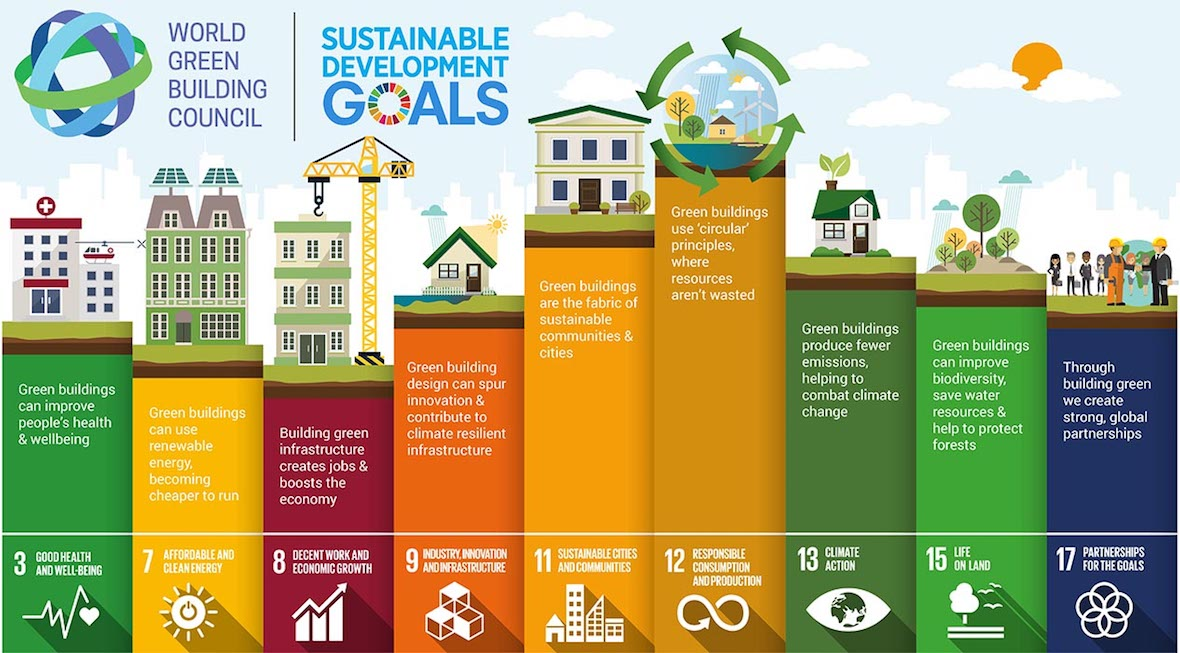 The Value Of Sdgs Is For We The People And Every Country In The World The Fifth Estate